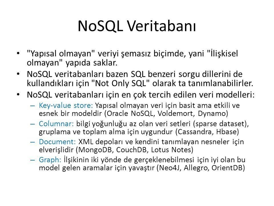 NoSQL Veritabanı Yapısal olmayan veriyi şemasız biçimde, yani İlişkisel olmayan yapıda saklar.