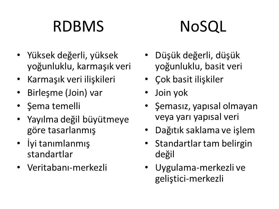 RDBMS NoSQL Yüksek değerli, yüksek yoğunluklu, karmaşık veri