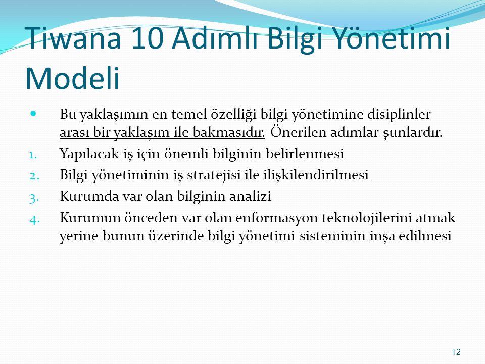 Tiwana 10 Adımlı Bilgi Yönetimi Modeli