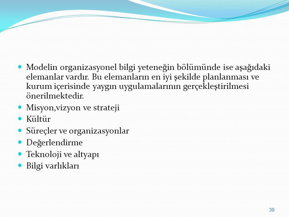 Modelin organizasyonel bilgi yeteneğin bölümünde ise aşağıdaki elemanlar vardır. Bu elemanların en iyi şekilde planlanması ve kurum içerisinde yaygın uygulamalarının gerçekleştirilmesi önerilmektedir.