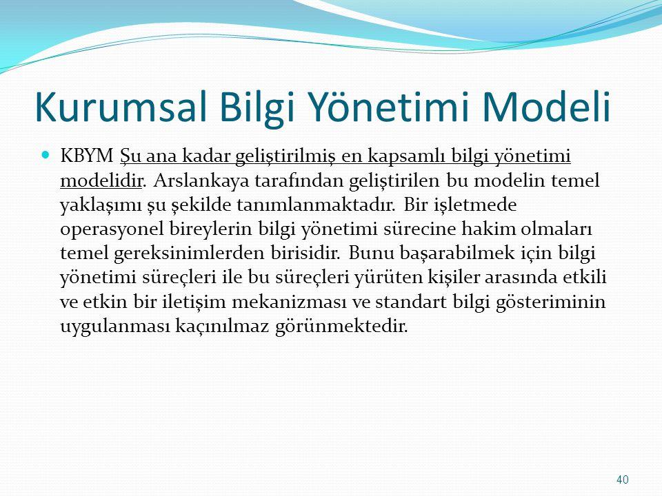 Kurumsal Bilgi Yönetimi Modeli