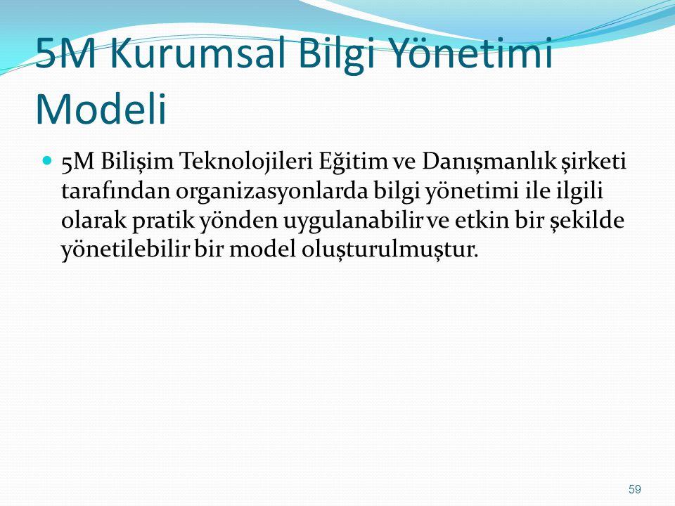 5M Kurumsal Bilgi Yönetimi Modeli