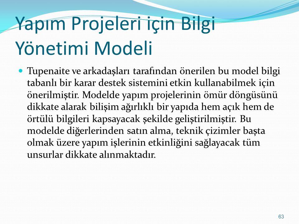 Yapım Projeleri için Bilgi Yönetimi Modeli