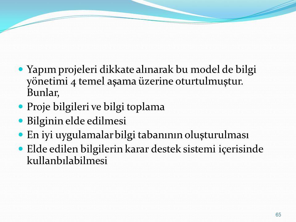 Yapım projeleri dikkate alınarak bu model de bilgi yönetimi 4 temel aşama üzerine oturtulmuştur. Bunlar,
