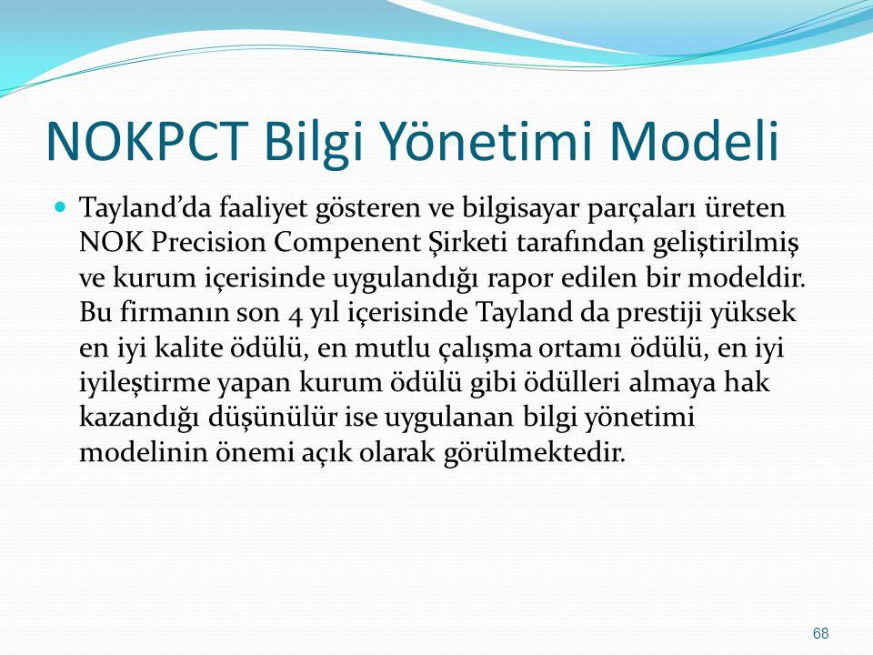 NOKPCT Bilgi Yönetimi Modeli