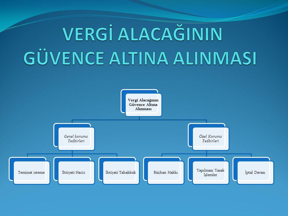 VERGİ ALACAĞININ GÜVENCE ALTINA ALINMASI
