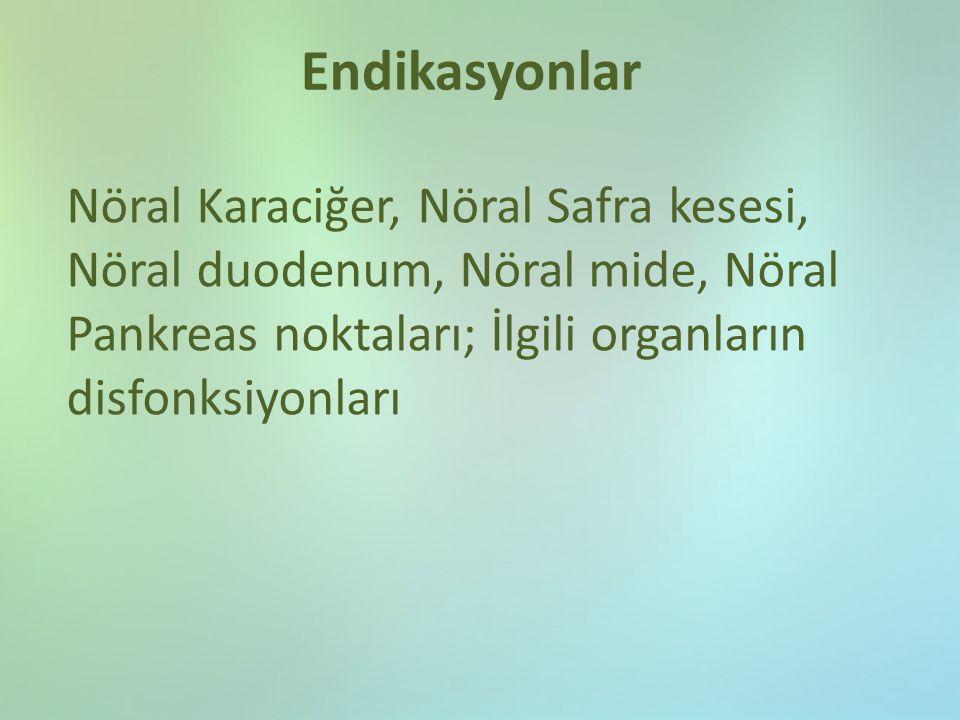 Endikasyonlar Nöral Karaciğer, Nöral Safra kesesi, Nöral duodenum, Nöral mide, Nöral.