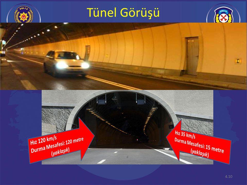 Tünel Görüşü Hız 120 km/s Hız 35 km/s