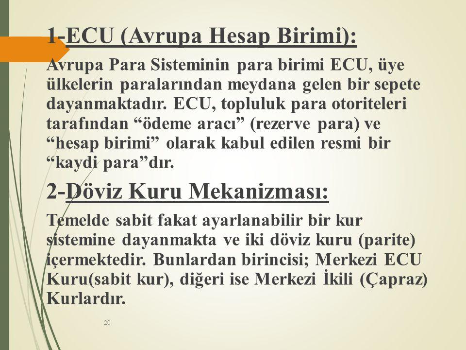 1-ECU (Avrupa Hesap Birimi):