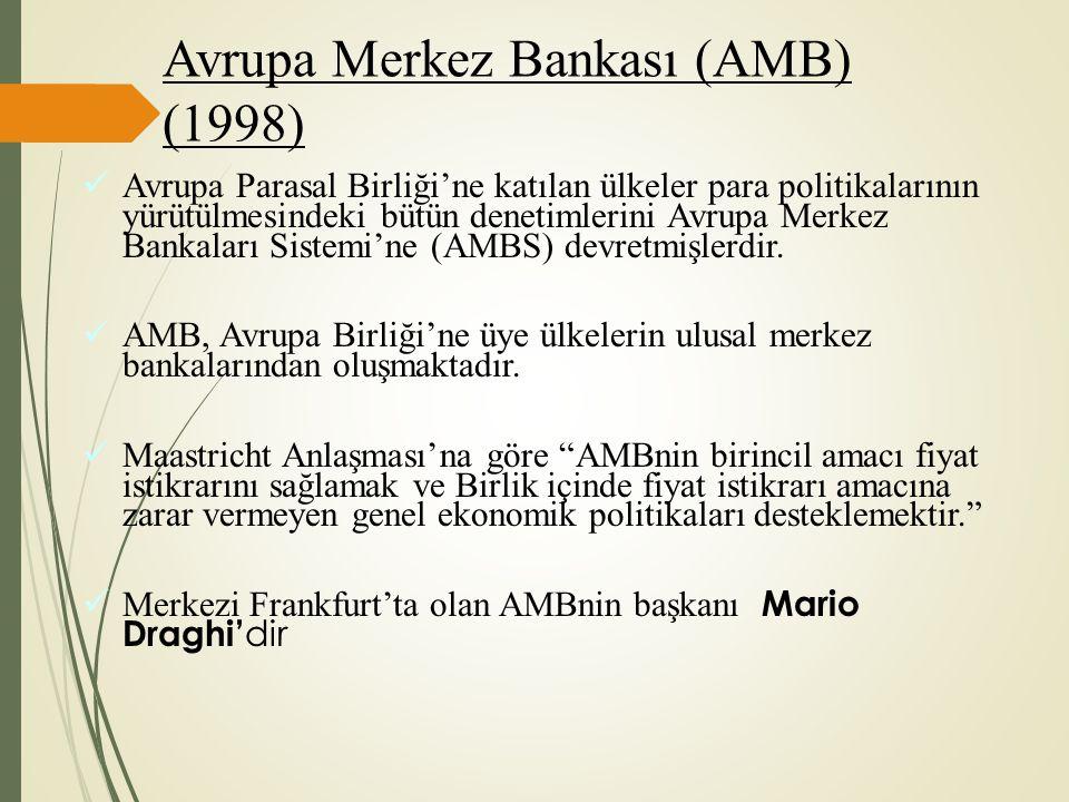 Avrupa Merkez Bankası (AMB) (1998)