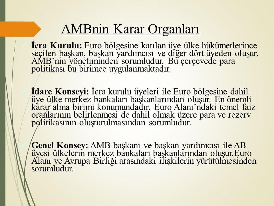 AMBnin Karar Organları