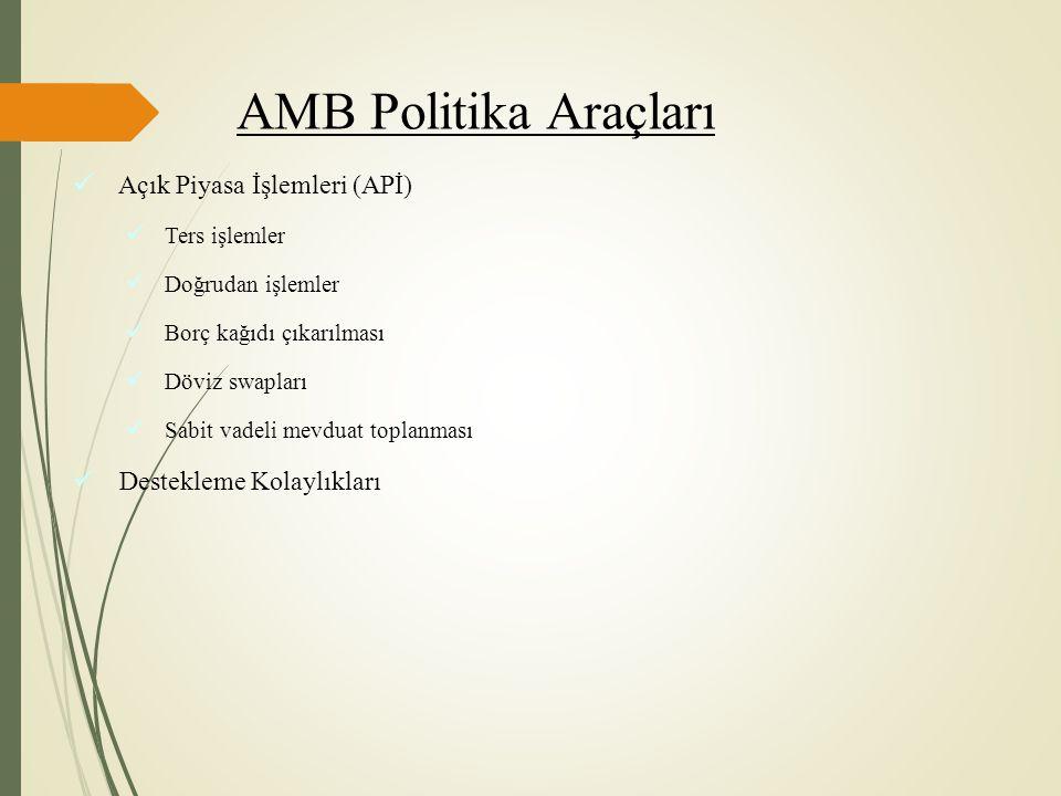 AMB Politika Araçları Açık Piyasa İşlemleri (APİ)