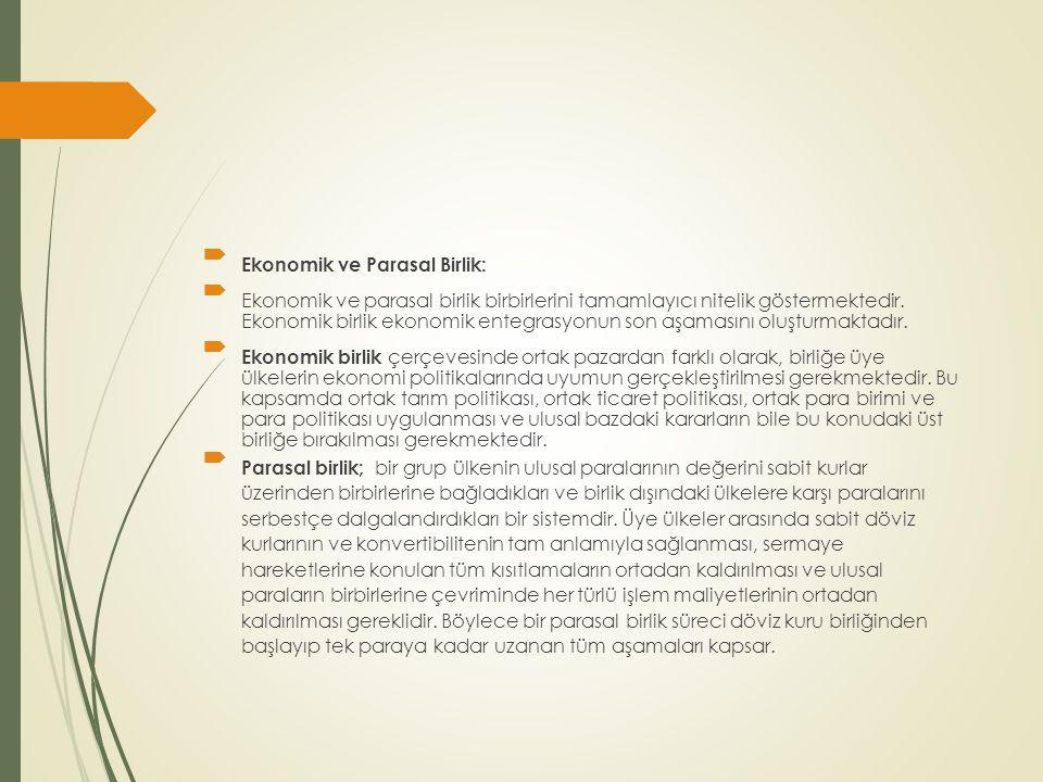 Ekonomik ve Parasal Birlik: