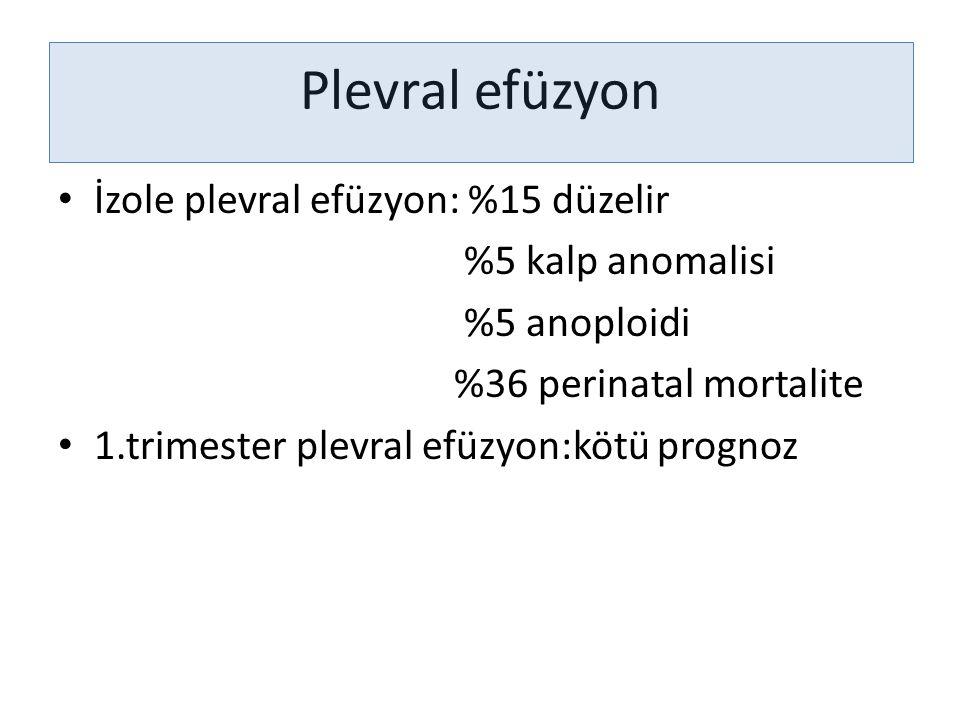 Plevral efüzyon İzole plevral efüzyon: %15 düzelir %5 kalp anomalisi
