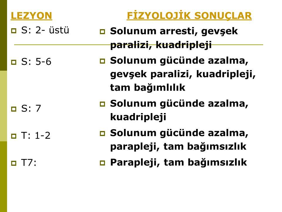 LEZYON S: 2- üstü. S: 5-6. S: 7. T: 1-2. T7: FİZYOLOJİK SONUÇLAR. Solunum arresti, gevşek paralizi, kuadripleji.