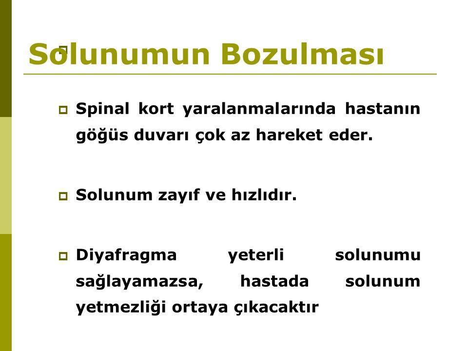 Spinal kort yaralanmalarında hastanın göğüs duvarı çok az hareket eder.