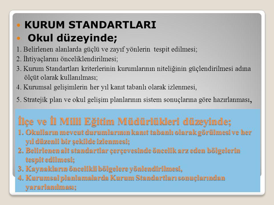 KURUM STANDARTLARI Okul düzeyinde; 1. Belirlenen alanlarda güçlü ve zayıf yönlerin tespit edilmesi;