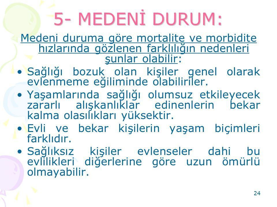 5- MEDENİ DURUM: Medeni duruma göre mortalite ve morbidite hızlarında gözlenen farklılığın nedenleri şunlar olabilir: