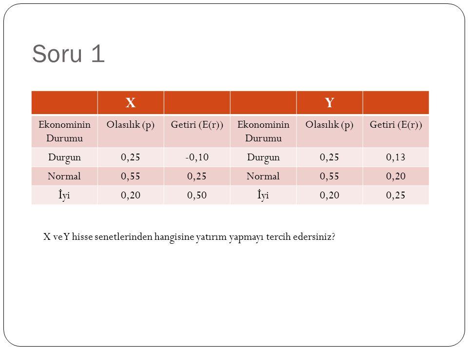 Soru 1 X Y Ekonominin Durumu Olasılık (p) Getiri (E(r)) Durgun 0,25
