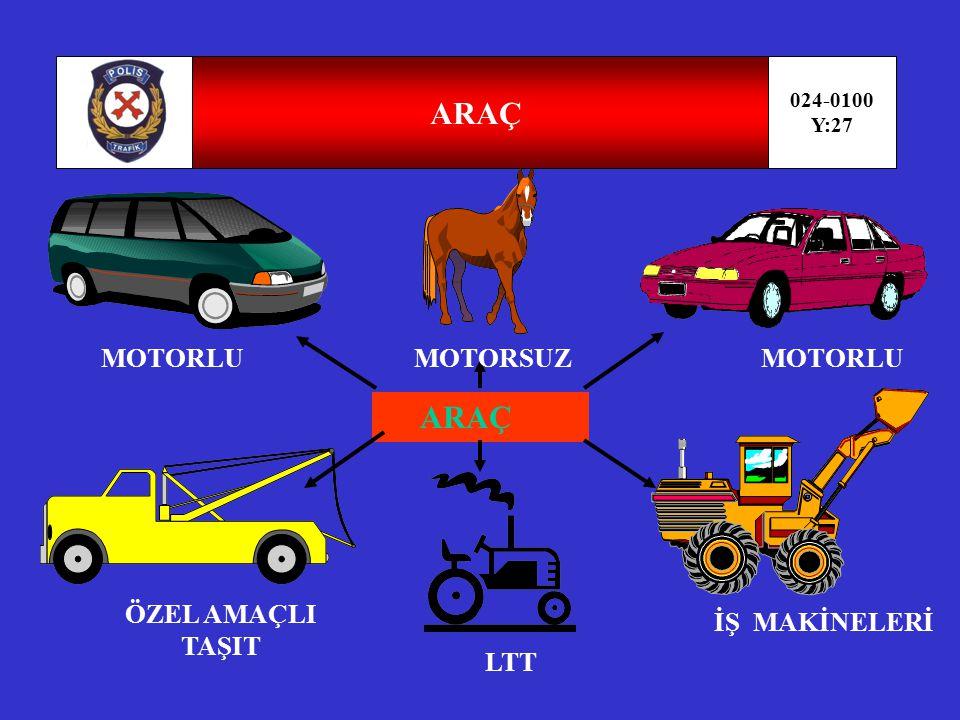 ARAÇ ARAÇ MOTORLU MOTORSUZ MOTORLU ÖZEL AMAÇLI TAŞIT İŞ MAKİNELERİ LTT