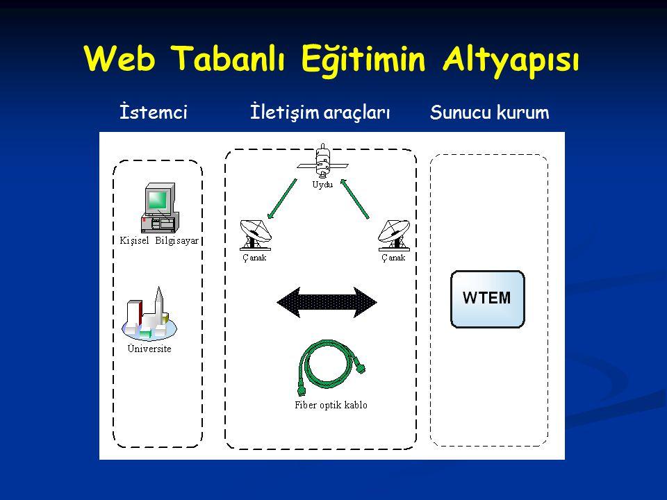 Web Tabanlı Eğitimin Altyapısı
