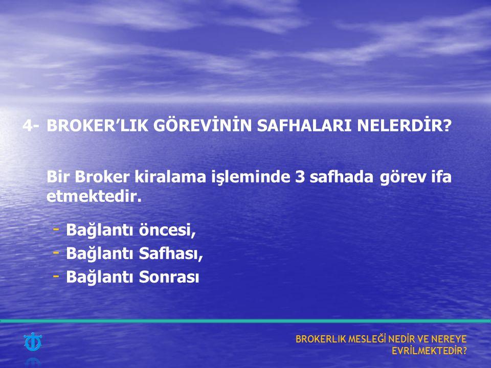 4- BROKER'LIK GÖREVİNİN SAFHALARI NELERDİR