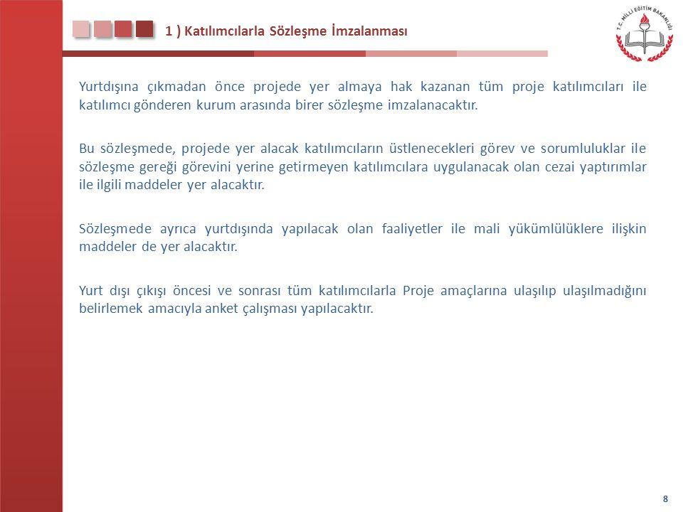 1 ) Katılımcılarla Sözleşme İmzalanması
