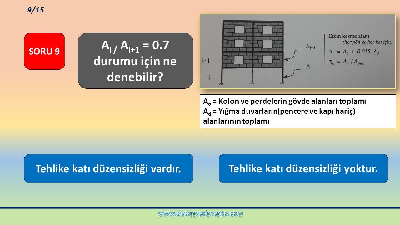 Ai / Ai+1 = 0.7 durumu için ne denebilir