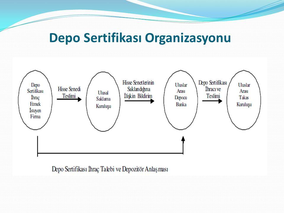 Depo Sertifikası Organizasyonu