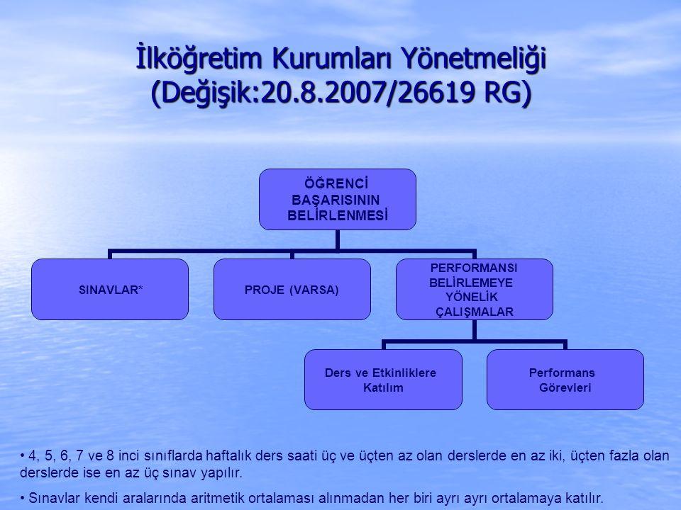 İlköğretim Kurumları Yönetmeliği (Değişik:20.8.2007/26619 RG)