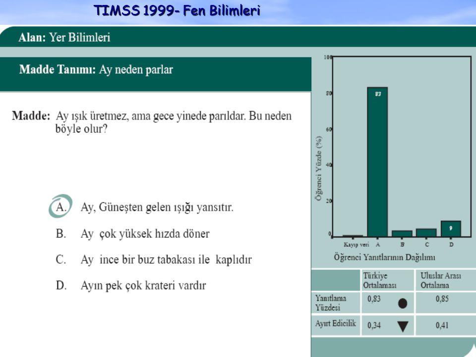 TIMSS 1999- Fen Bilimleri