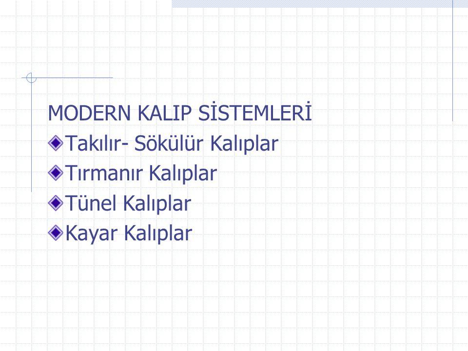MODERN KALIP SİSTEMLERİ