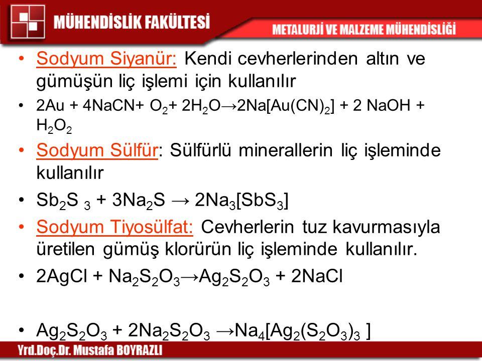 Sodyum Sülfür: Sülfürlü minerallerin liç işleminde kullanılır