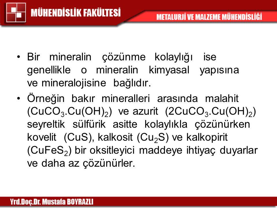 Bir mineralin çözünme kolaylığı ise genellikle o mineralin kimyasal yapısına ve mineralojisine bağlıdır.