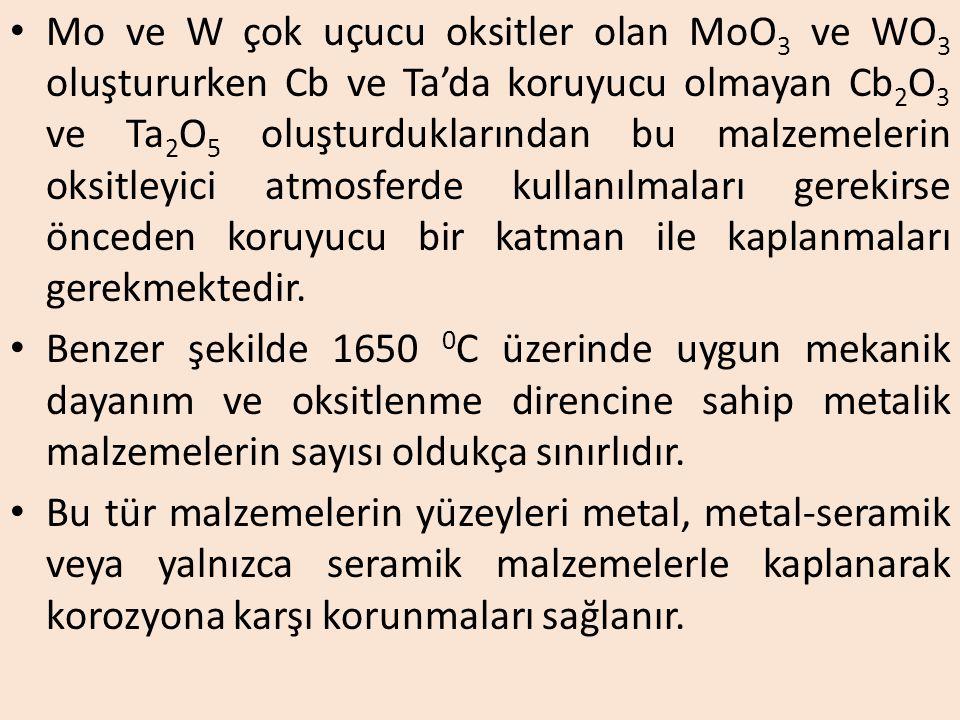 Mo ve W çok uçucu oksitler olan MoO3 ve WO3 oluştururken Cb ve Ta'da koruyucu olmayan Cb2O3 ve Ta2O5 oluşturduklarından bu malzemelerin oksitleyici atmosferde kullanılmaları gerekirse önceden koruyucu bir katman ile kaplanmaları gerekmektedir.
