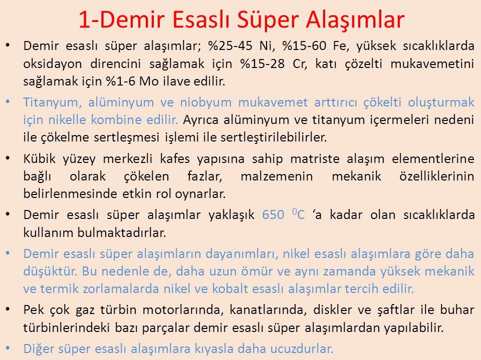 1-Demir Esaslı Süper Alaşımlar