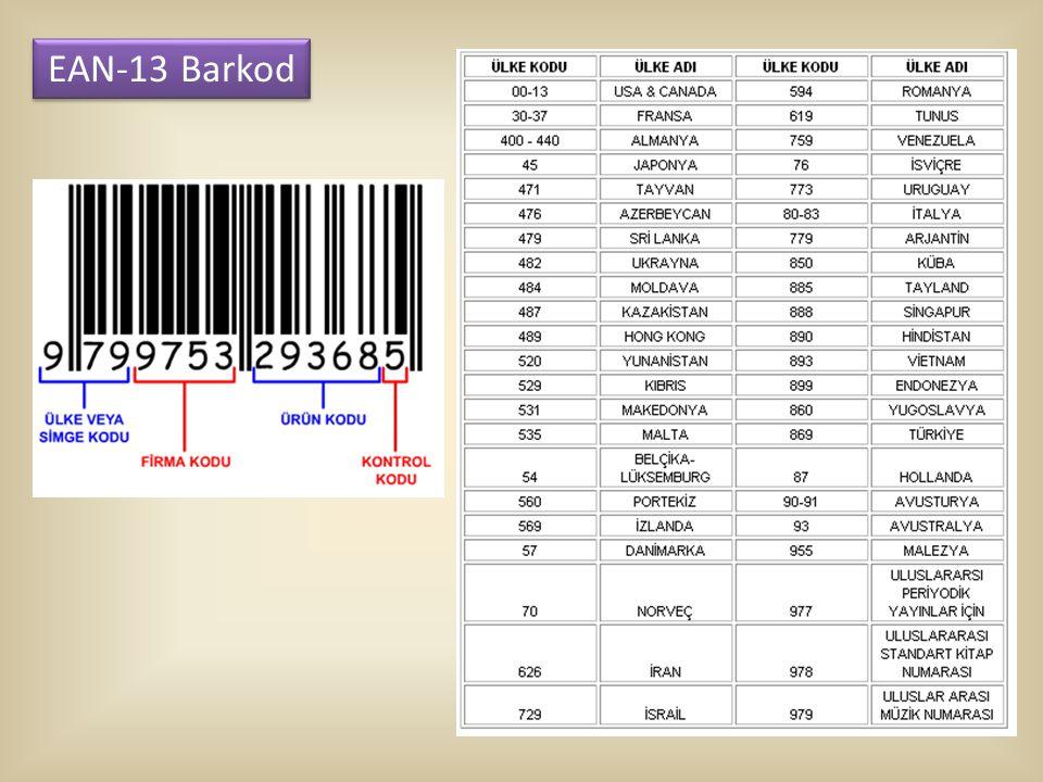 EAN-13 Barkod