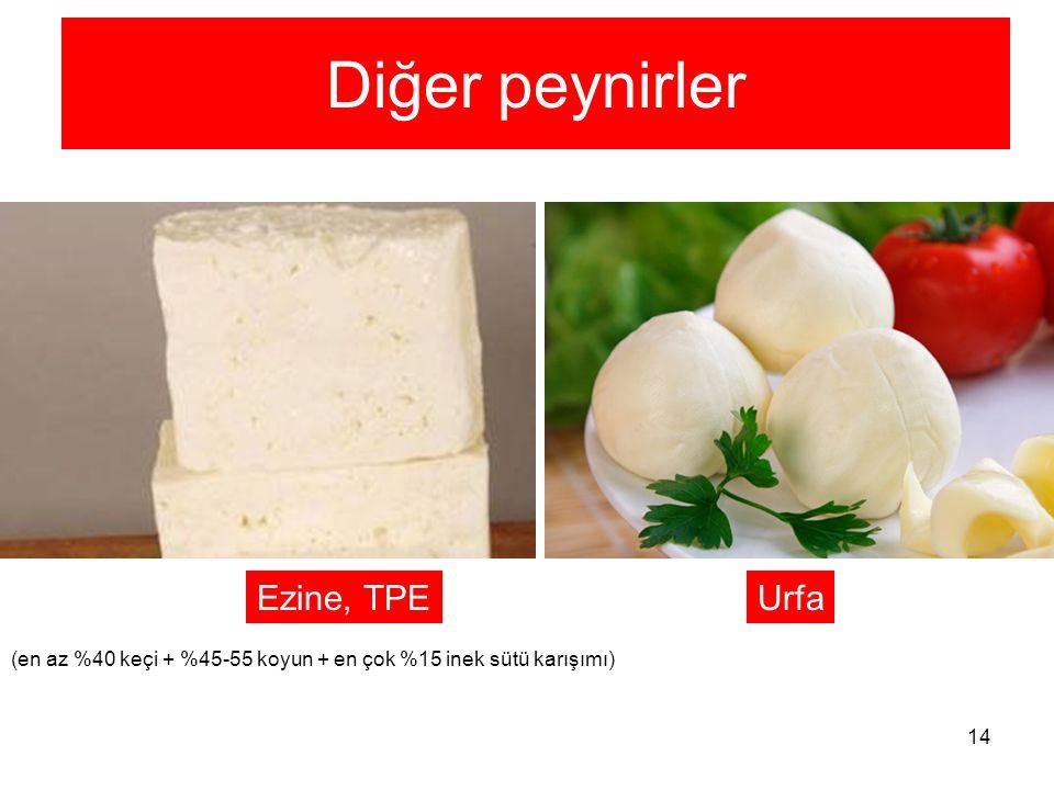 Diğer peynirler Ezine, TPE Urfa