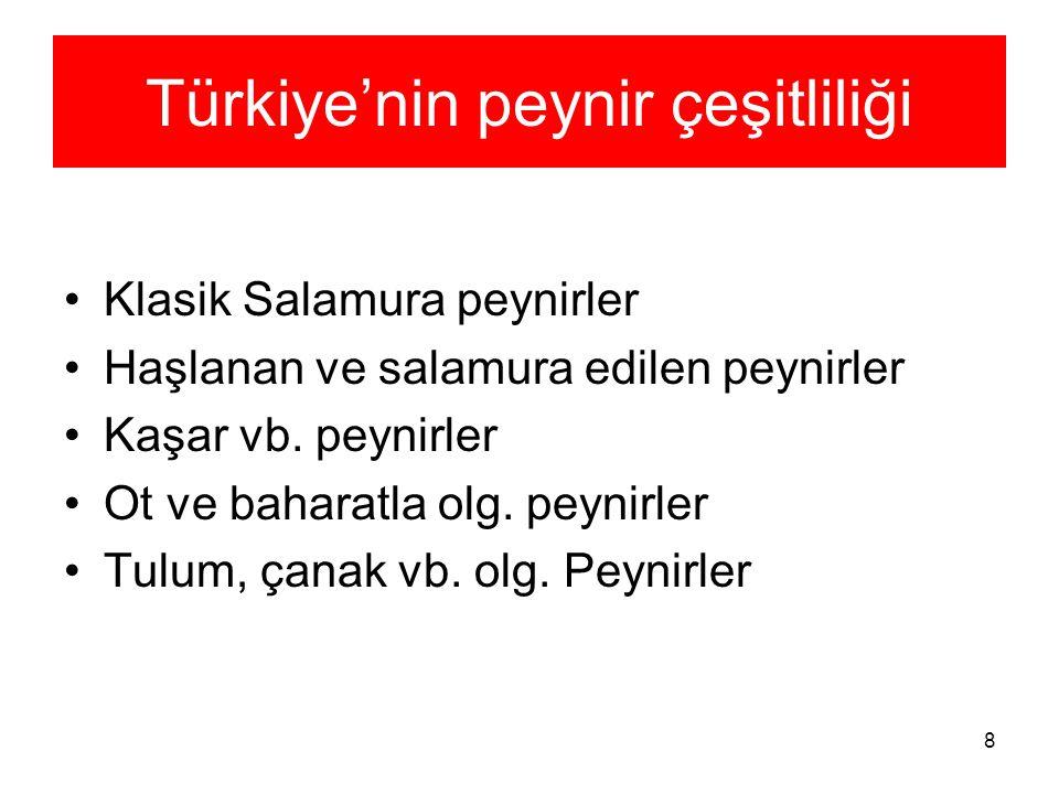 Türkiye'nin peynir çeşitliliği