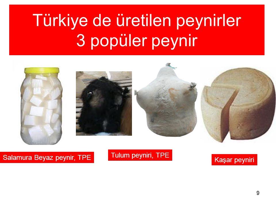 Türkiye de üretilen peynirler 3 popüler peynir
