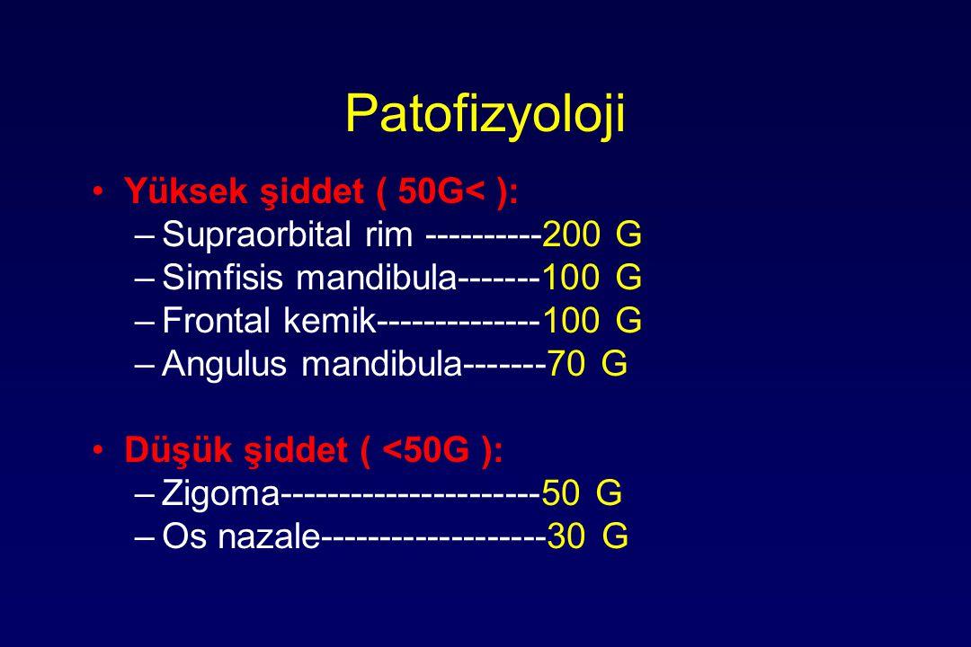 Patofizyoloji Yüksek şiddet ( 50G< ):