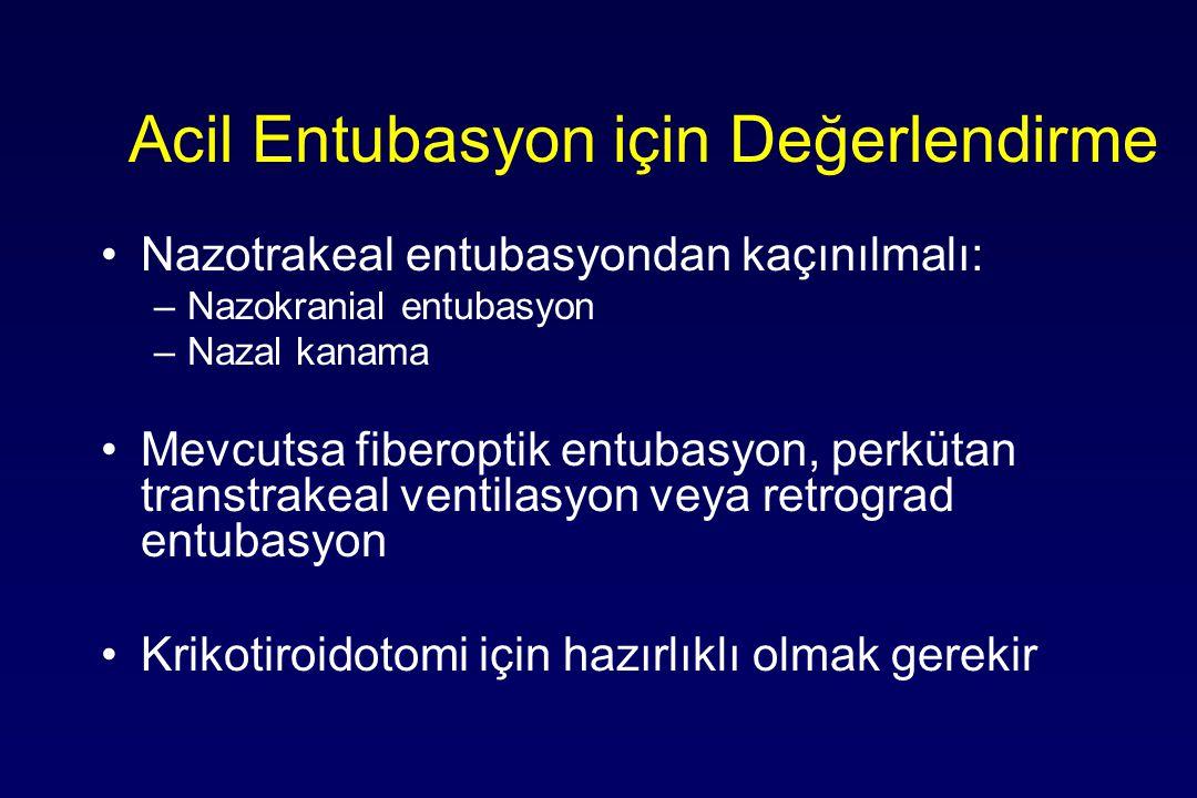 Acil Entubasyon için Değerlendirme