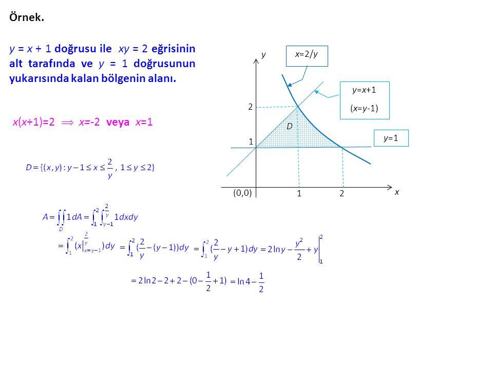Örnek. y = x + 1 doğrusu ile xy = 2 eğrisinin alt tarafında ve y = 1 doğrusunun yukarısında kalan bölgenin alanı.