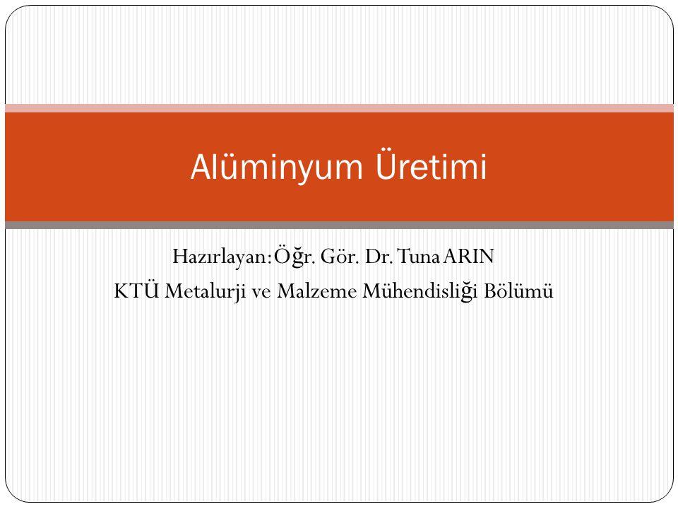 Alüminyum Üretimi Hazırlayan:Öğr. Gör. Dr. Tuna ARIN