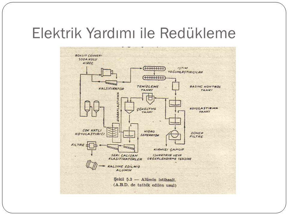 Elektrik Yardımı ile Redükleme