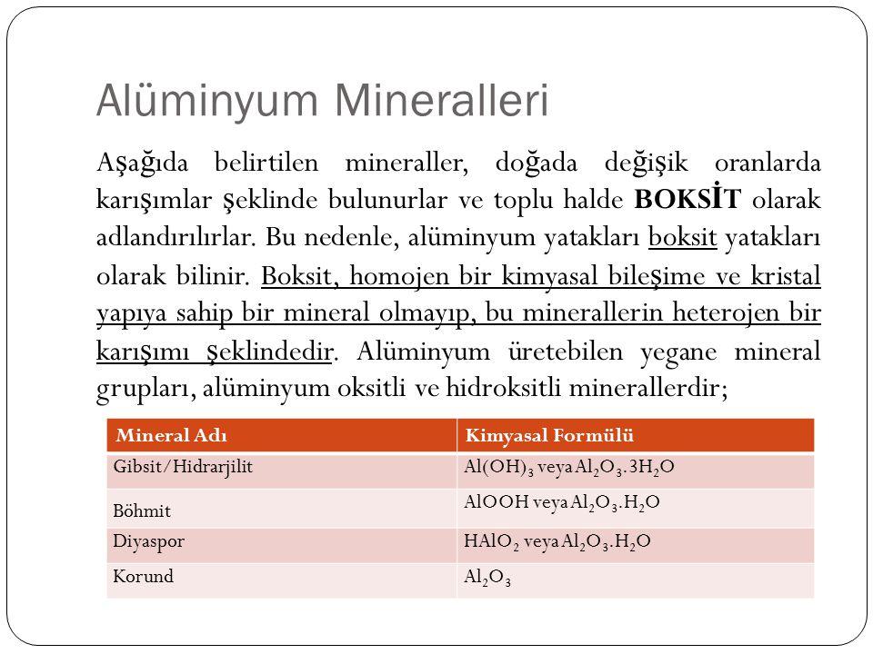 Alüminyum Mineralleri