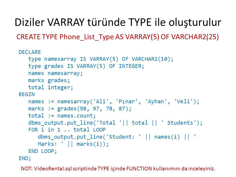 Diziler VARRAY türünde TYPE ile oluşturulur