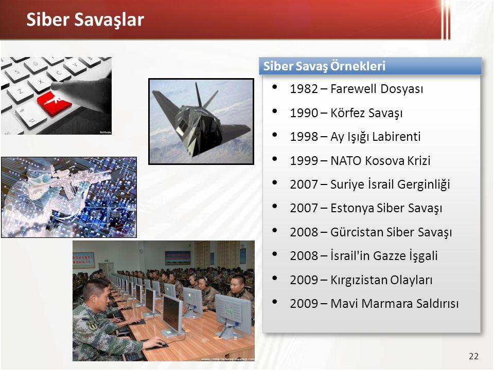 Siber Savaşlar Siber Savaş Örnekleri 1982 – Farewell Dosyası