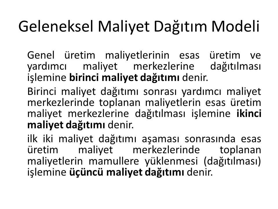 Geleneksel Maliyet Dağıtım Modeli
