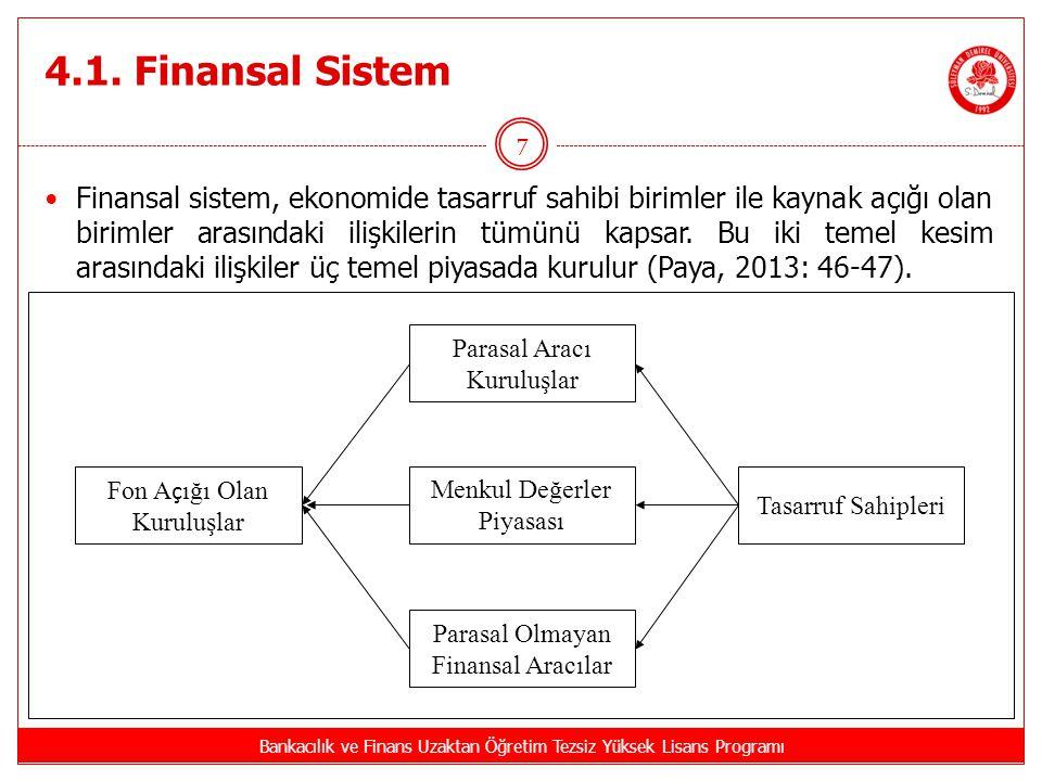4.1. Finansal Sistem